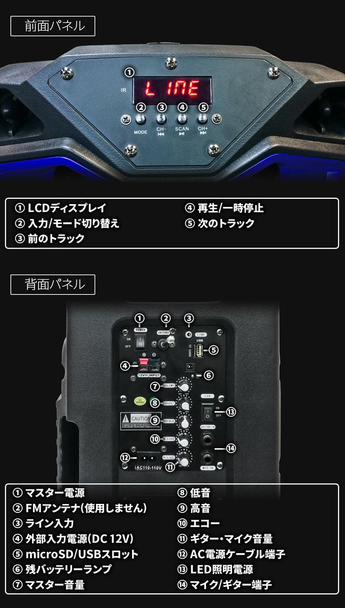 オールインワンアクティブSP 【40w ブルー】