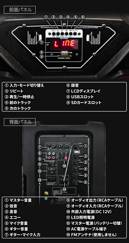 オールインワンアクティブSP 【50W レッド】