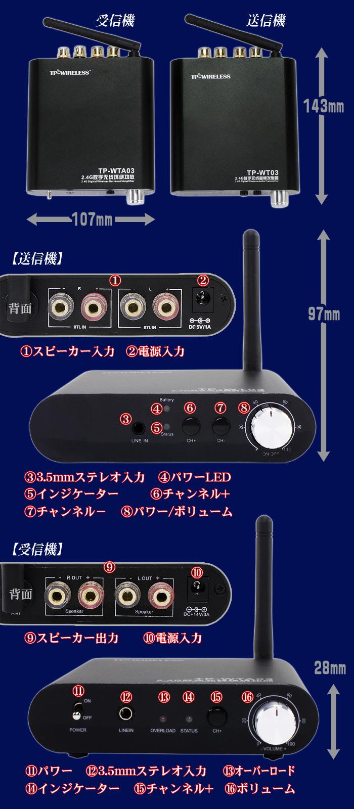 デジタルオーディオトランスミッター【TP-WTA03】各部詳細