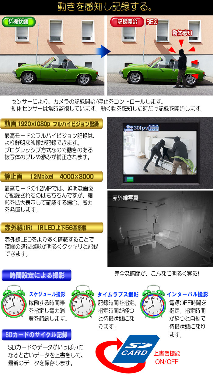 電源不要 トレイルカメラ【屋外 昼/夜 監視録画システム】ワイドレンズタイプ