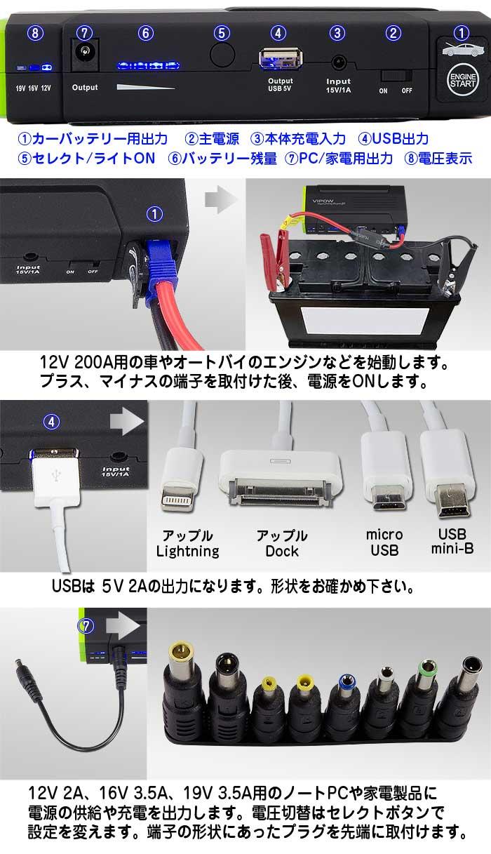 モバイルバッテリー&エンジンスターター【T9】各部詳細