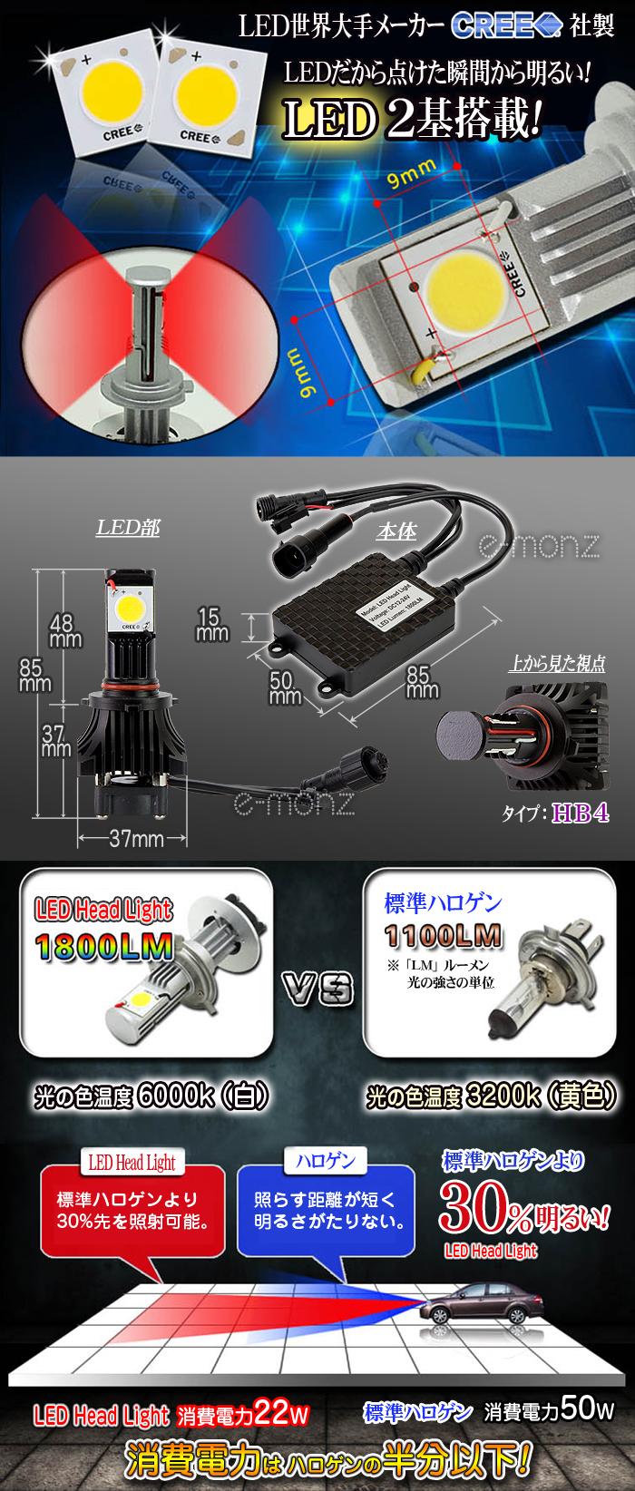 LEDヘッドライト用バルブ 9006(HB3) CREE製チップ採用で安心