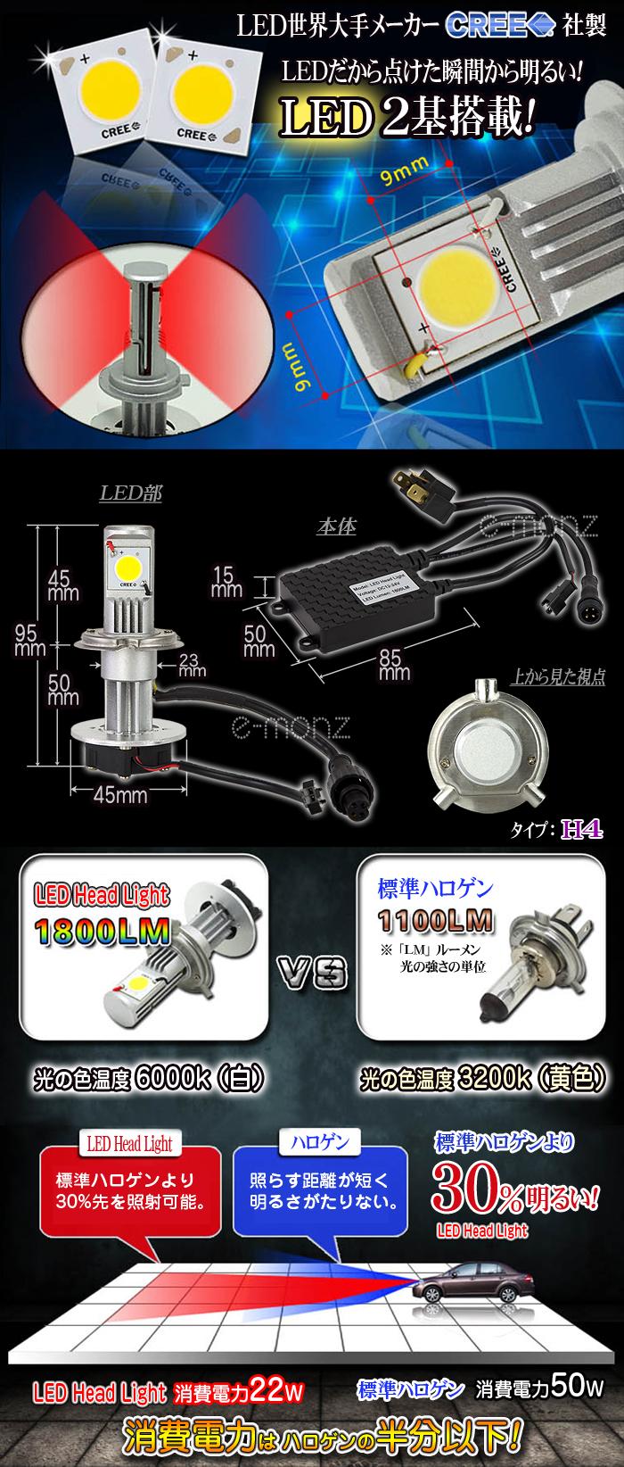 LEDヘッドライト用バルブ H4タイプ チップはCREE製を仕様なので安心