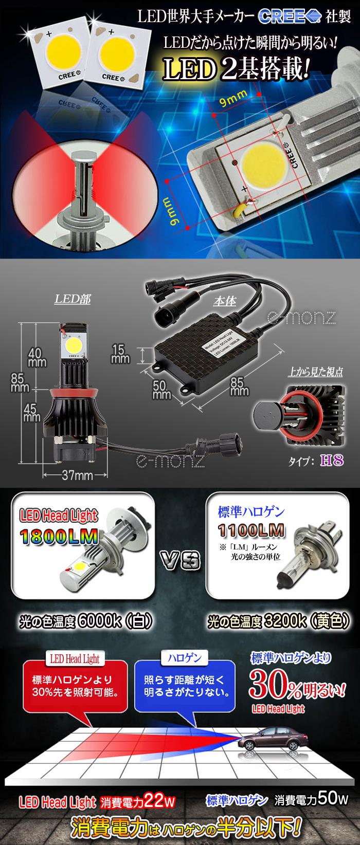 LEDヘッドライト用バルブ H8 CREE製チップ搭載で安心
