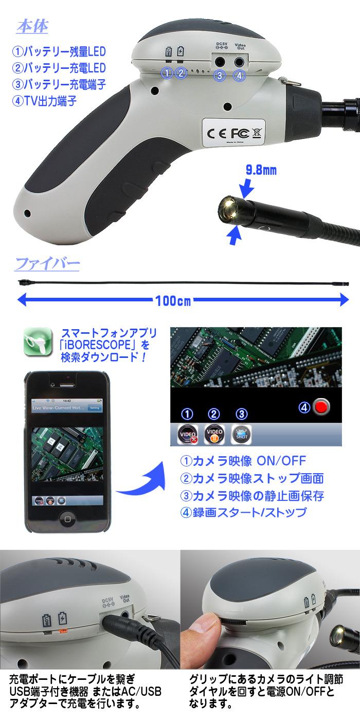 ファイバースコープカメラ【ファイバーアイWifi/Fiber-EYE Wi-Fi】各部詳細