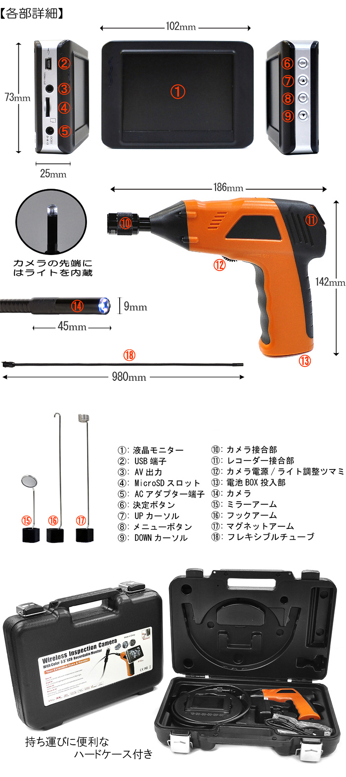 ファイバースコープ無線カメラ【ファイバーアイ/Fiber-Eye】 各部詳細