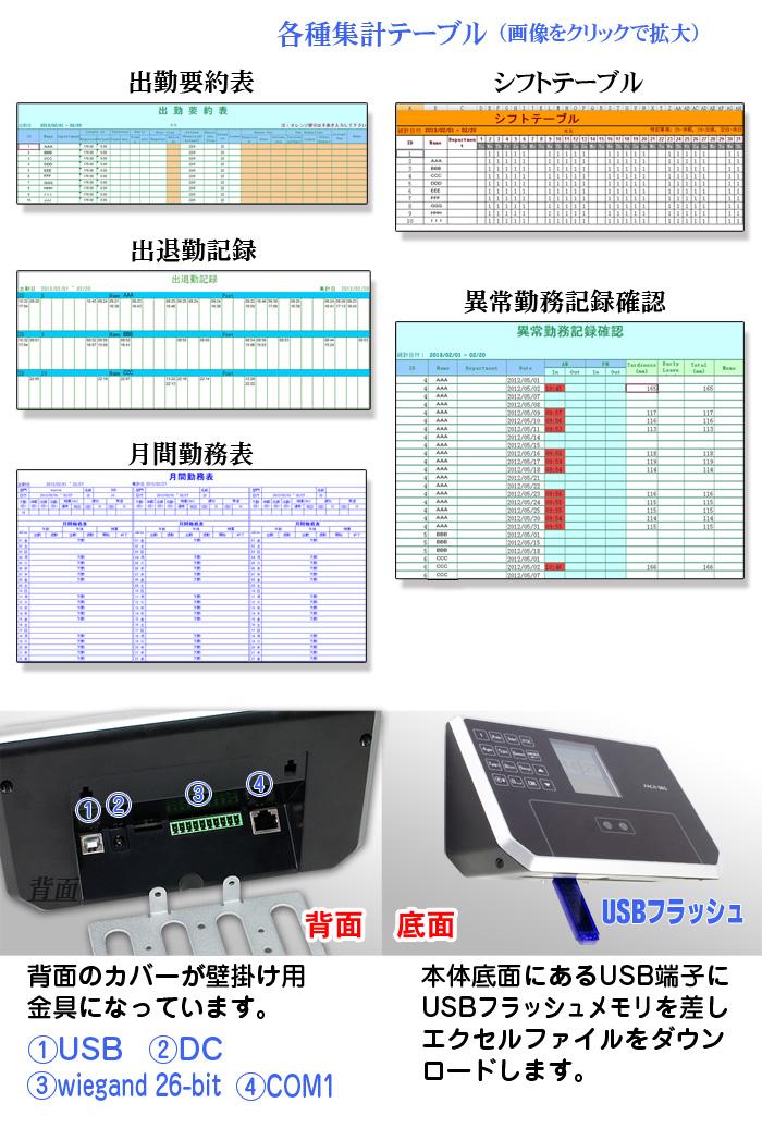顔認証タイムレコーダー【FACE365】エクセル帳票一覧