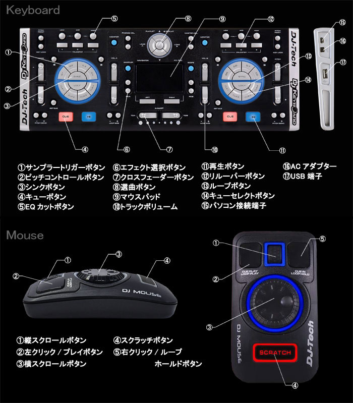 【DJ KEYBOARD+DJ MOUSE+Deckadance LE】最新DJソフトと高機能キーボード、高機能マウスコントローラーの最強セット