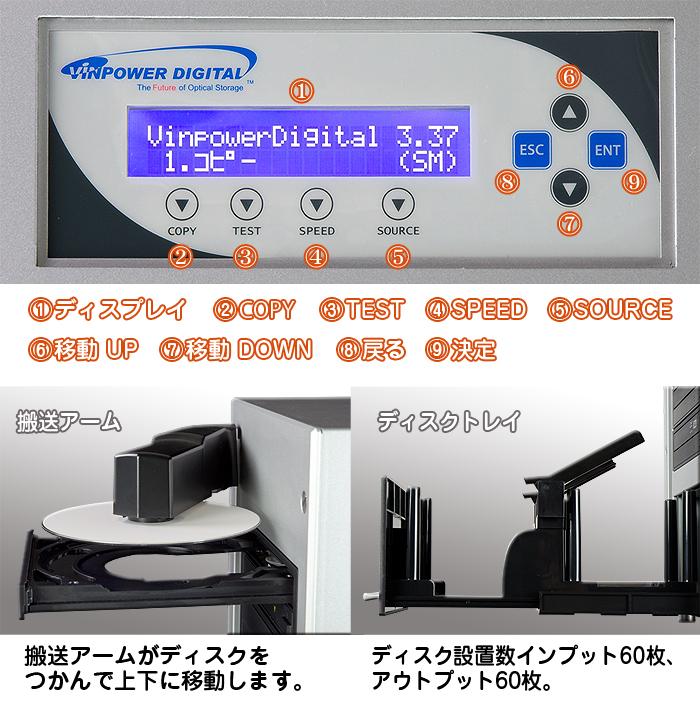オートローダー付きデュプリケーター【CUB25-S3T】DVD3ドライブ 各部詳細