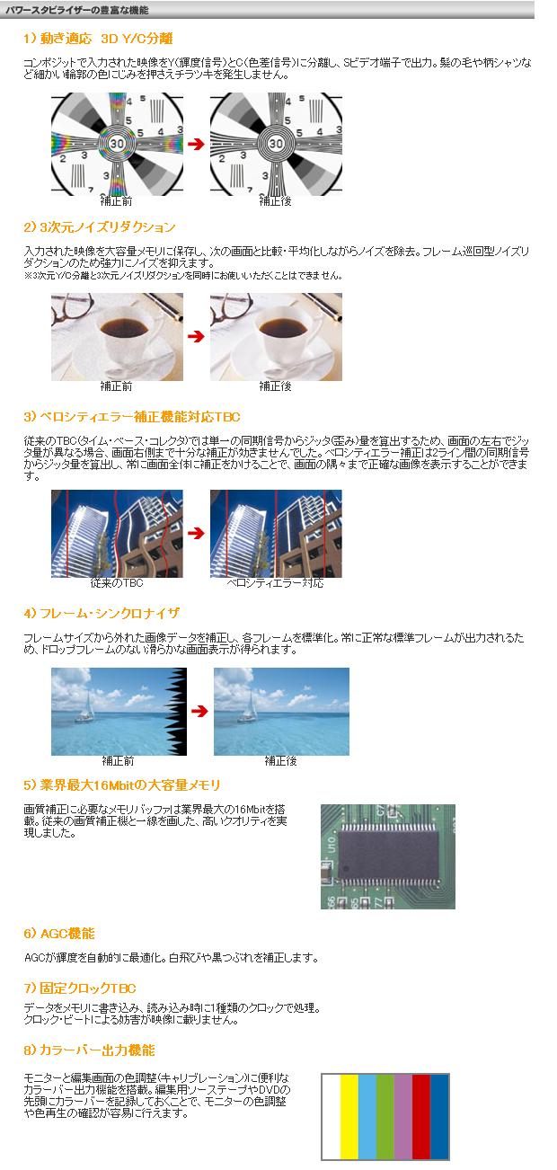 D端子装備の画像安定装置【ピュアディー/Pure-D】 パwクァースタビライザーの豊富な機能