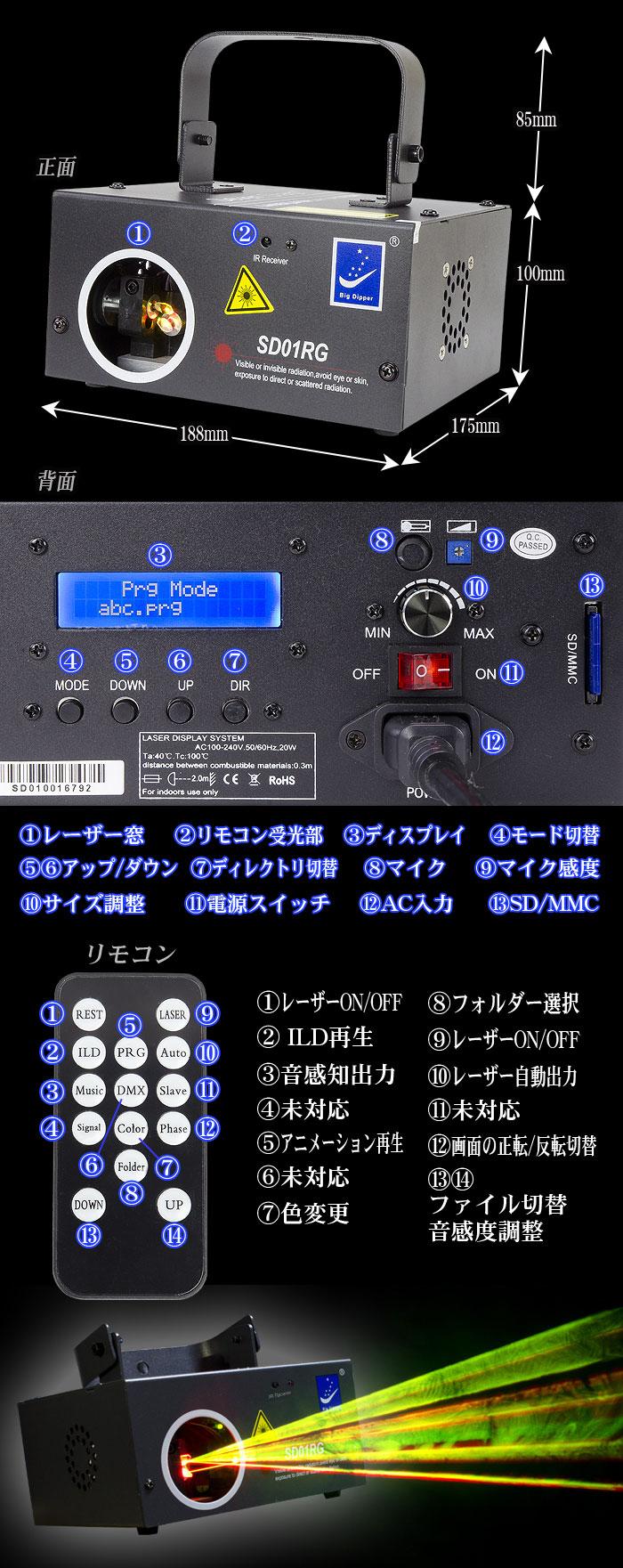 レーザーライト【SD01RG】各部詳細
