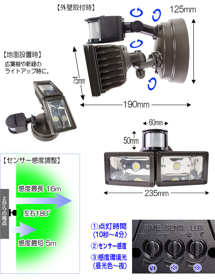 10w+10w LEDセンサーライト【L88002-2-S】各部詳細