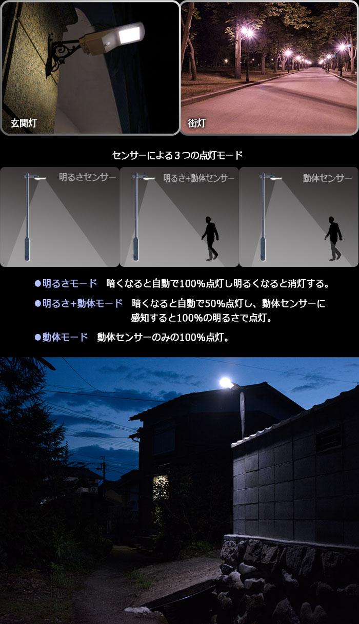 ソーラー充電式2センサー街路灯シリーズ4W