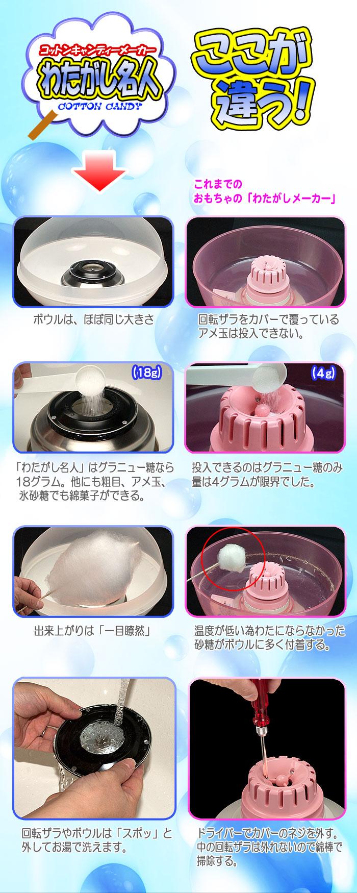 コットンキャンディーメーカー【わたがし名人】ブルー