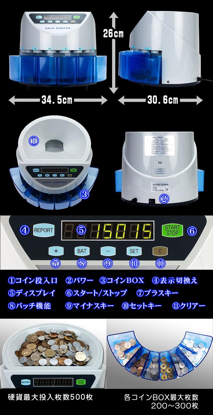 硬貨計数機 コインカウンター【coin counter】各部詳細 硬貨は一度に最大500枚投入可能