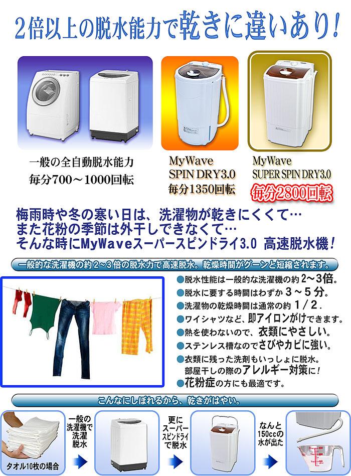 驚きの脱水パワー!高速脱水機【MyWAVE・スーパースピンドライ3.0】