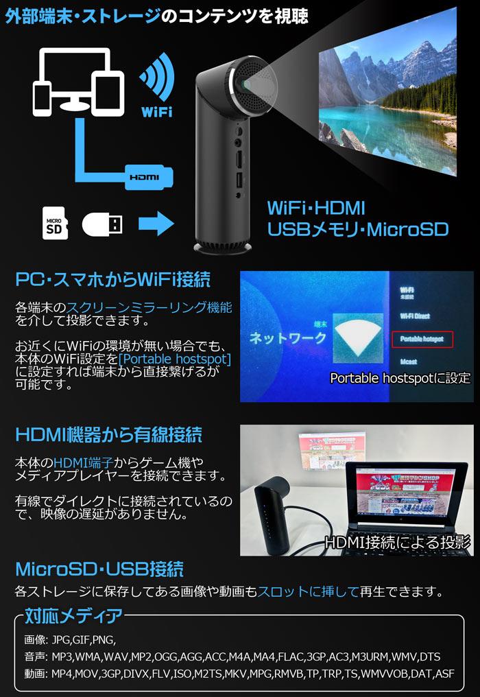 スマホ・PCの画面が最大100インチ!シリンダービジョン