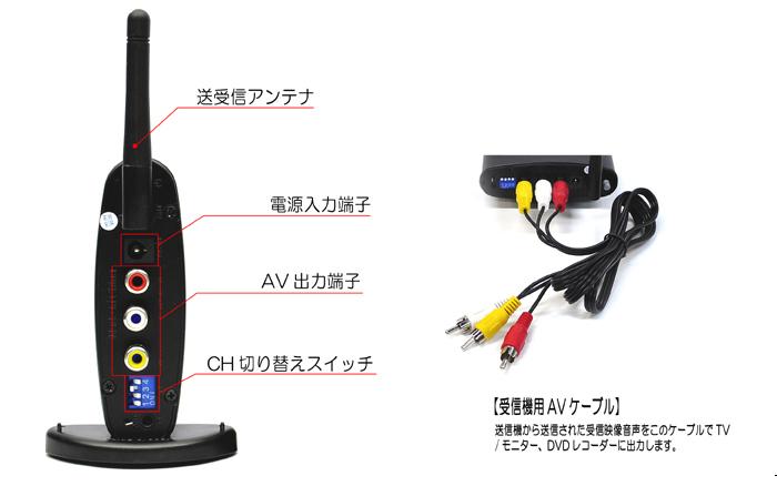 ビデオトランスミッター【トランスビジョン プロ/Transvision Pro】 増設用受信機1台 各部詳細と各ケーブルの接続方法